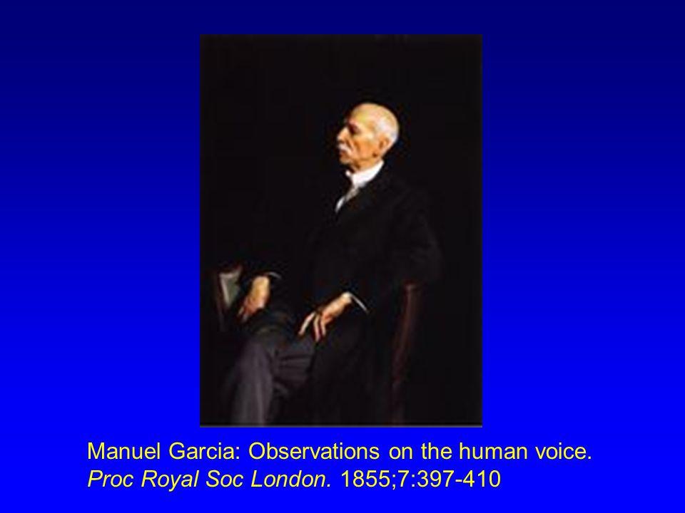 Manuel Garcia: Observations on the human voice. Proc Royal Soc London