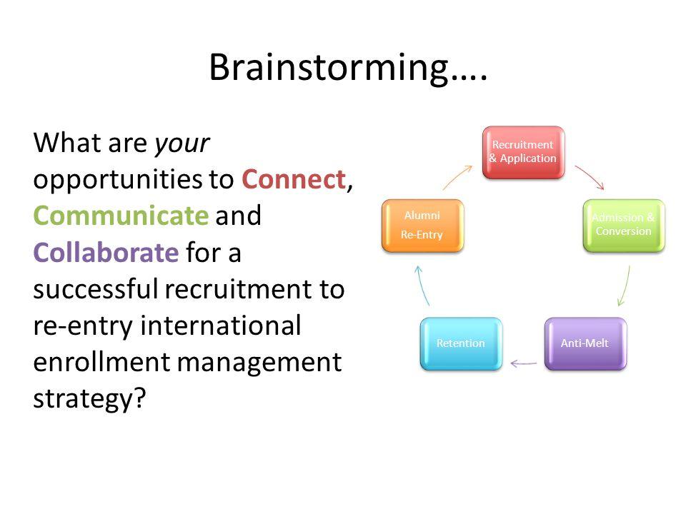 Brainstorming….