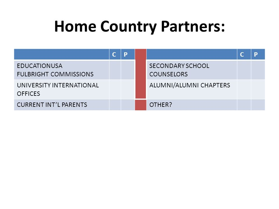Home Country Partners: