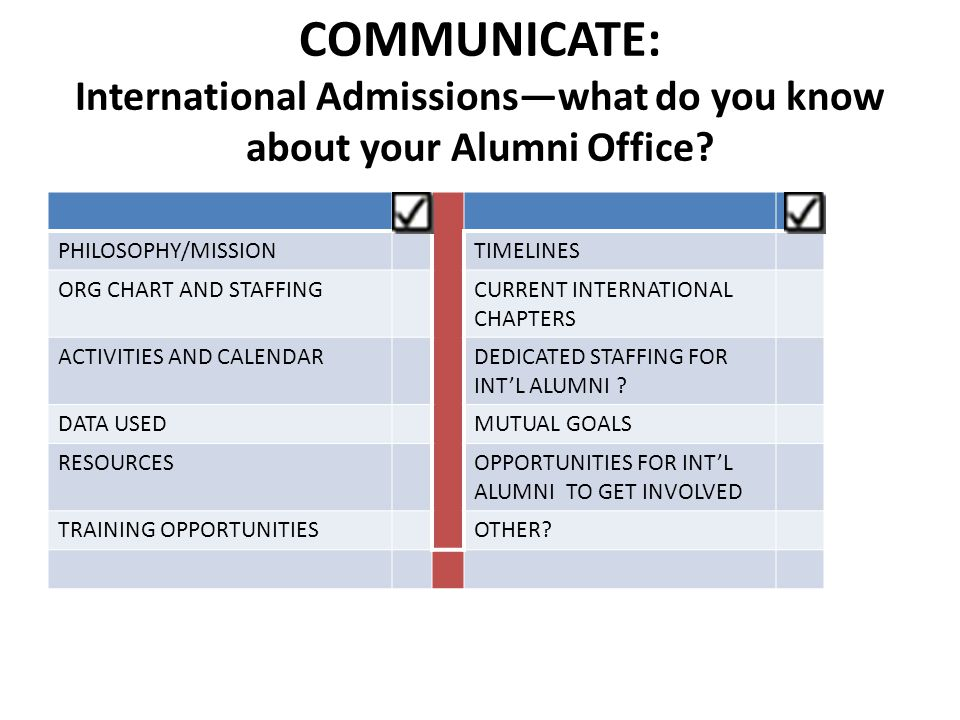COMMUNICATE: International Admissions—what do you know about your Alumni Office