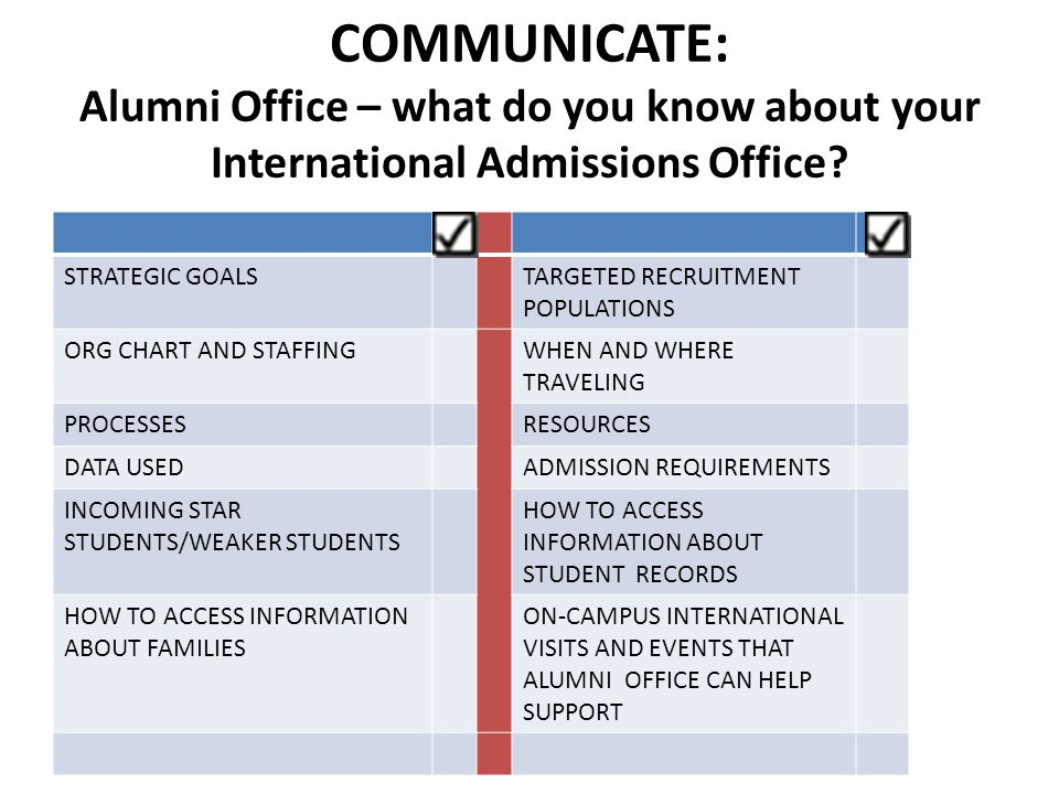 COMMUNICATE: Alumni Office – what do you know about your International Admissions Office