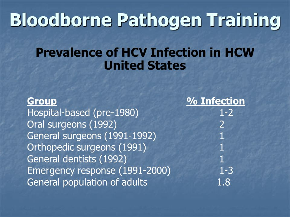 Bloodborne Pathogen Training Prevalence of HCV Infection in HCW