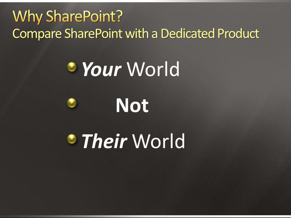 Why SharePoint Compare SharePoint with a Dedicated Product