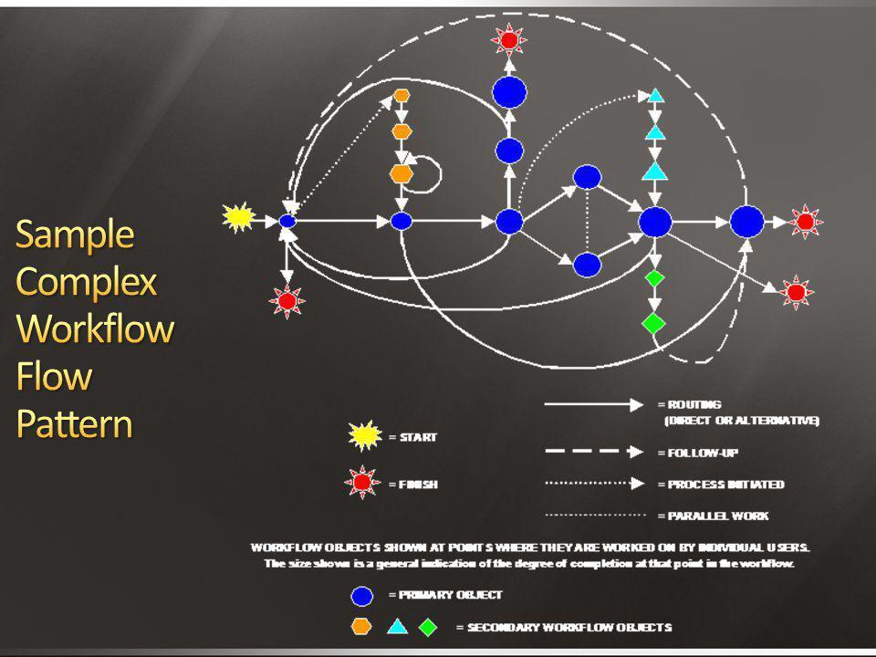 Sample Complex Workflow Flow Pattern