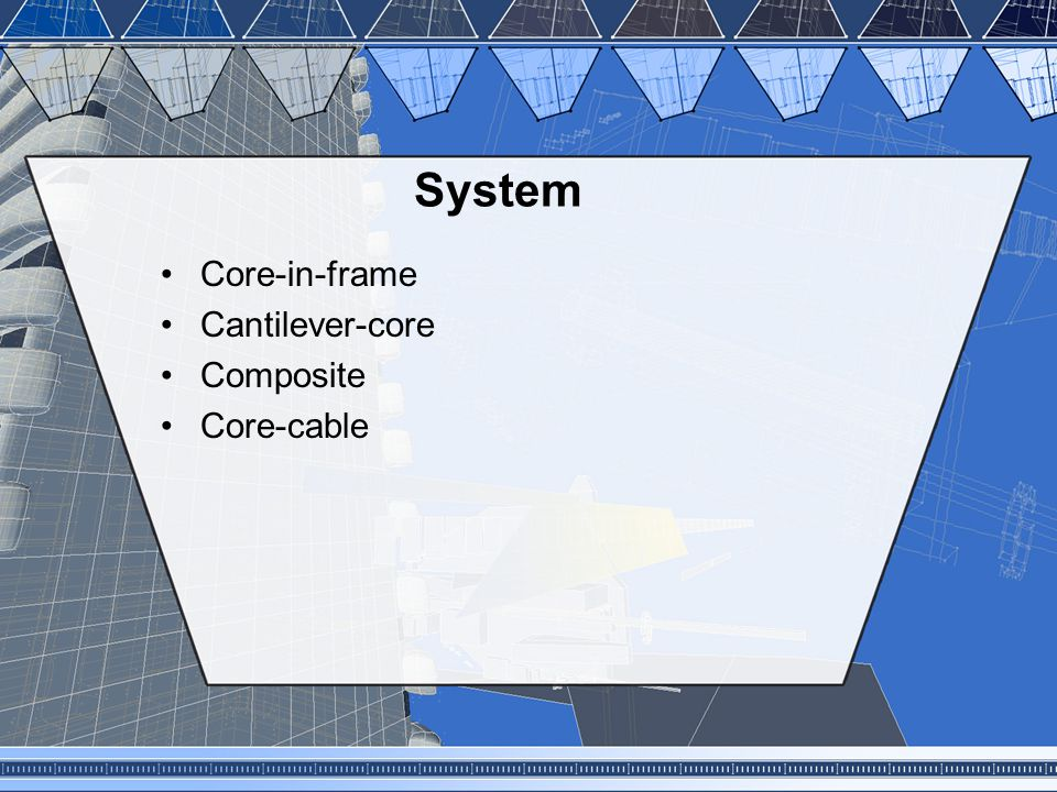 System Core-in-frame Cantilever-core Composite Core-cable