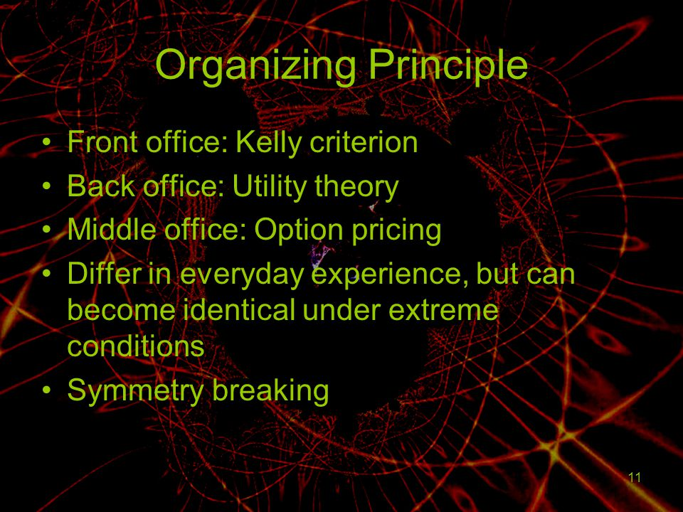 Organizing Principle Front office: Kelly criterion