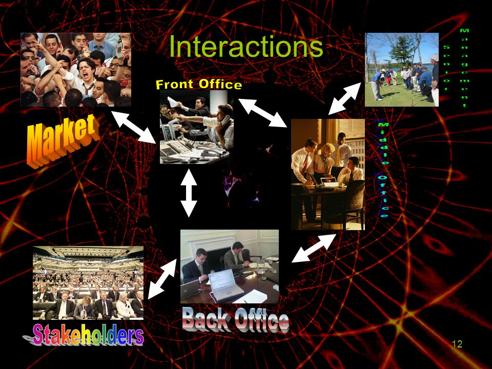 Interactions Senior Management Front Office Market Middle Office