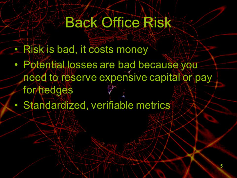 Back Office Risk Risk is bad, it costs money