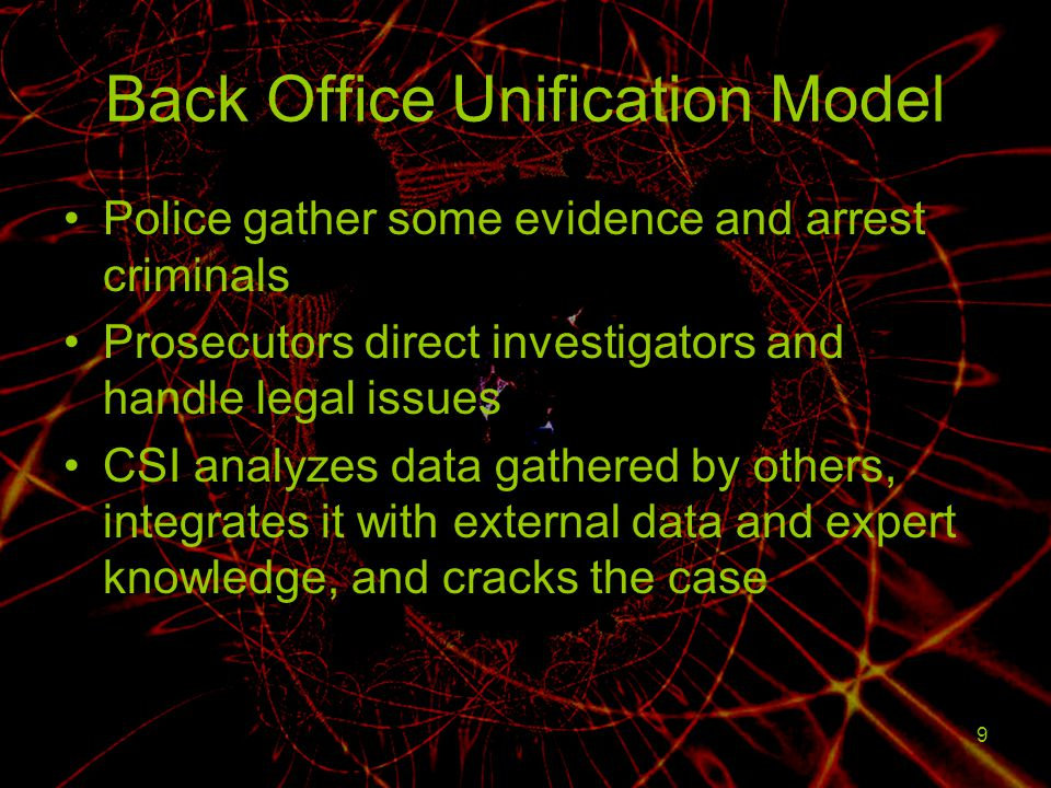Back Office Unification Model
