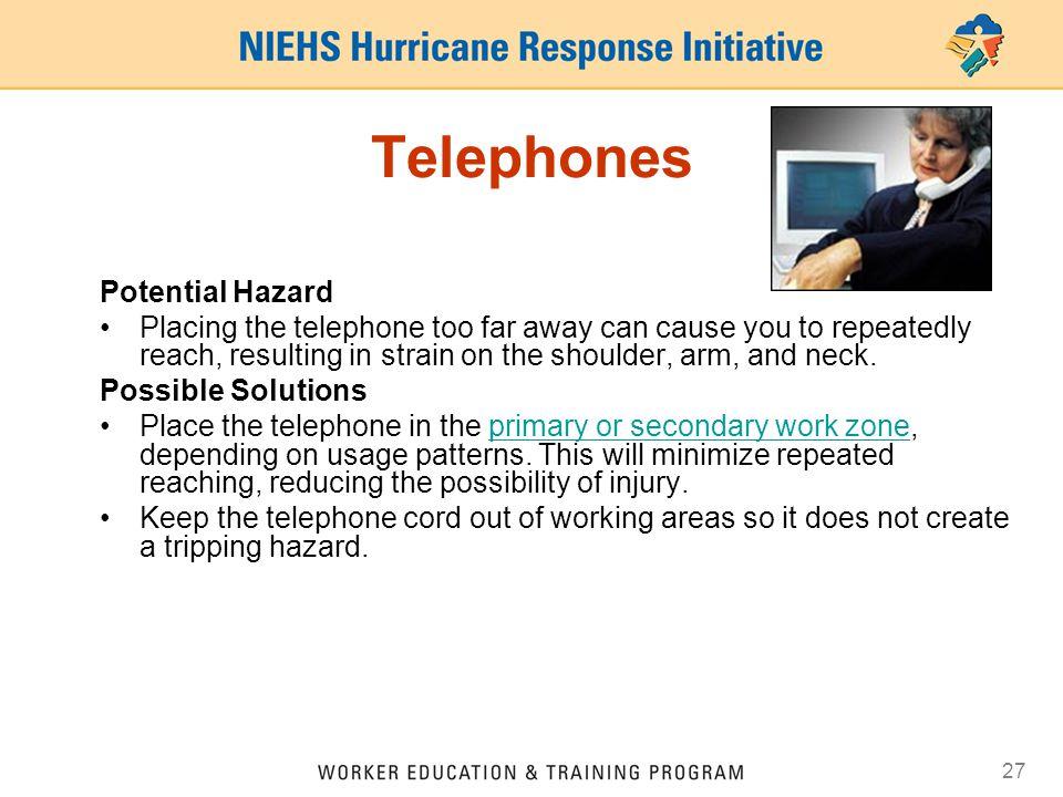 Telephones Potential Hazard