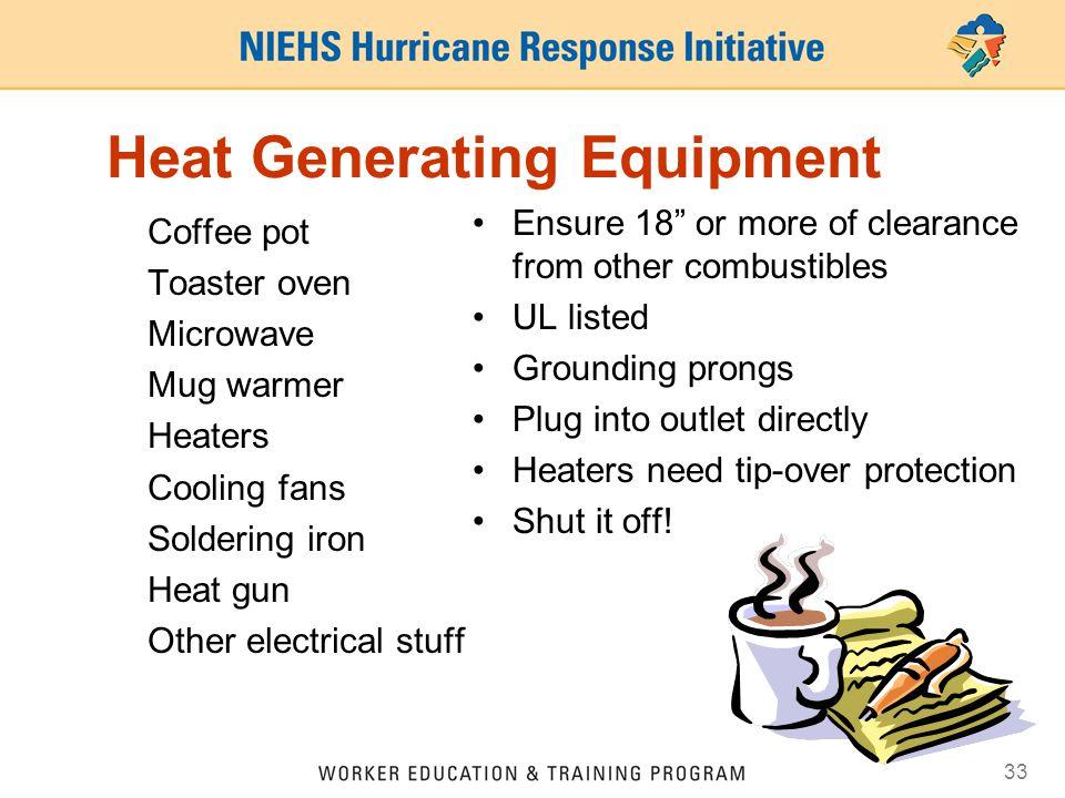 Heat Generating Equipment