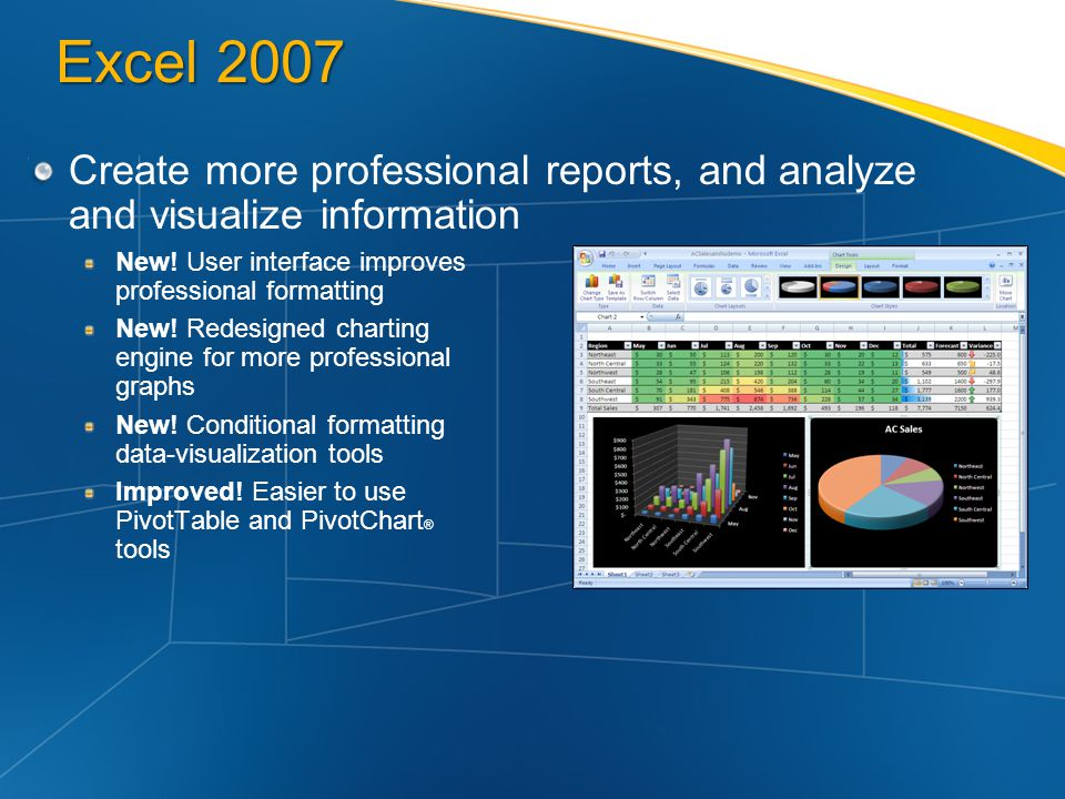 Excel 2007 Create more professional reports, and analyze and visualize information. New! User interface improves professional formatting.