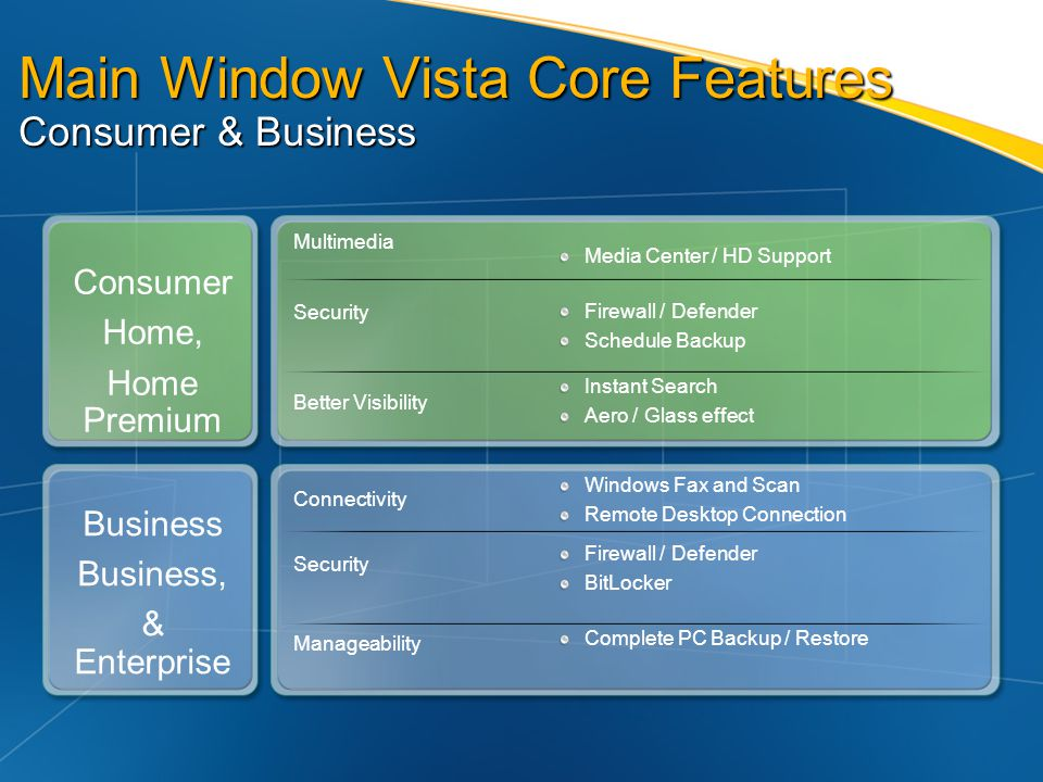 Main Window Vista Core Features Consumer & Business
