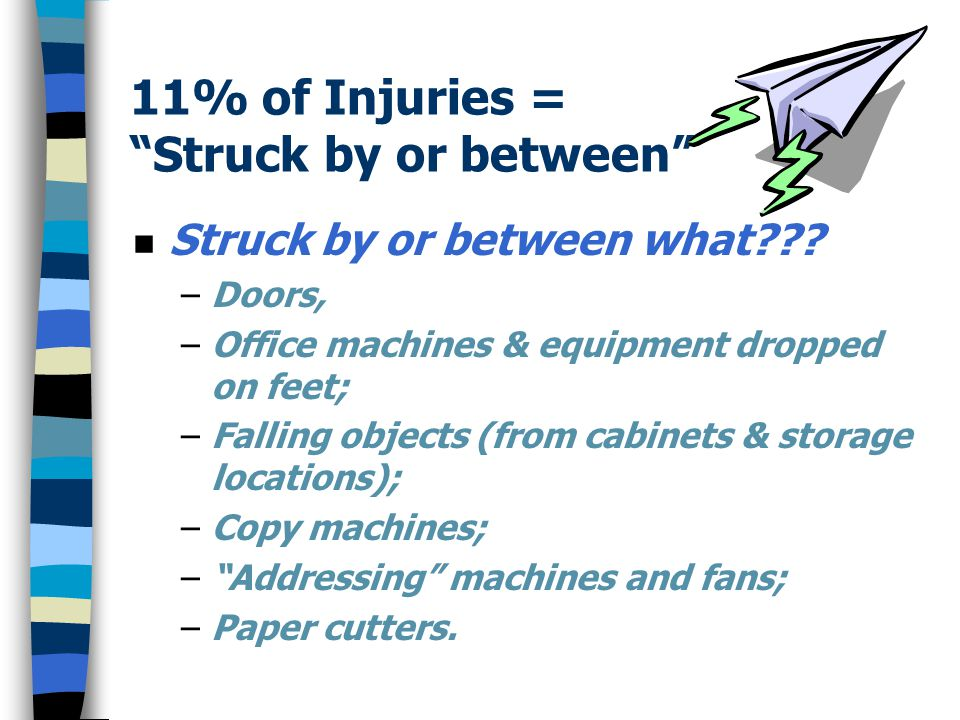11% of Injuries = Struck by or between