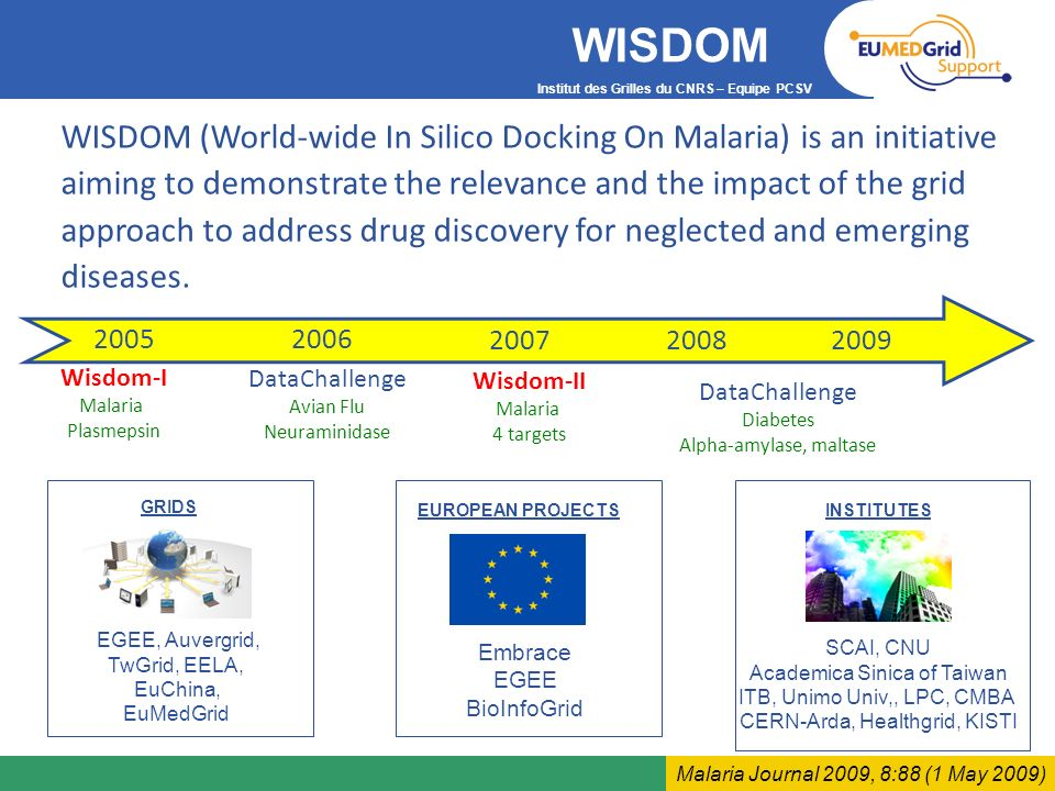 WISDOMWISDOM (World-wide In Silico Docking On Malaria) is an initiative. aiming to demonstrate the relevance and the impact of the grid.