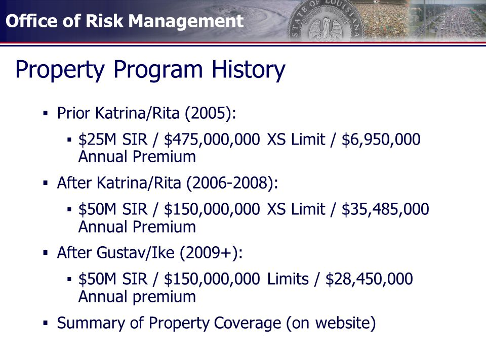 Property Program History