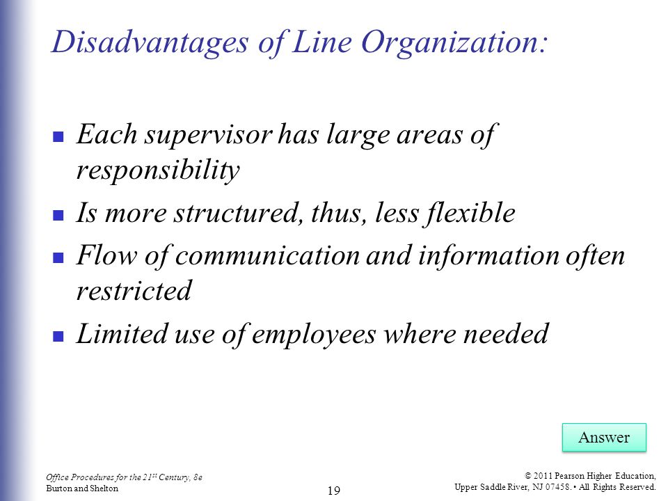 Disadvantages of Line Organization: