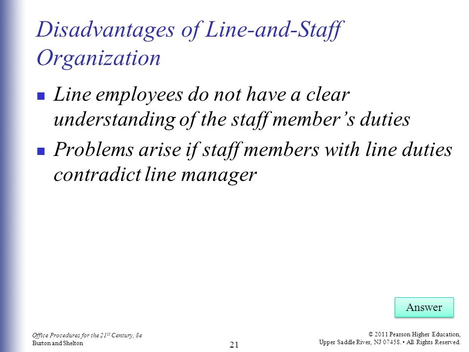 Disadvantages of Line-and-Staff Organization