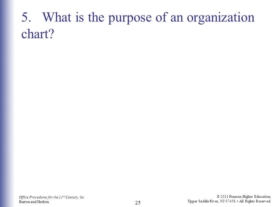 5. What is the purpose of an organization chart