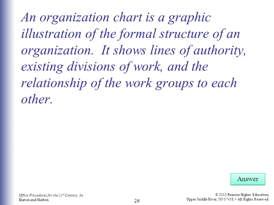 An organization chart is a graphic illustration of the formal structure of an organization. It shows lines of authority, existing divisions of work, and the relationship of the work groups to each other.