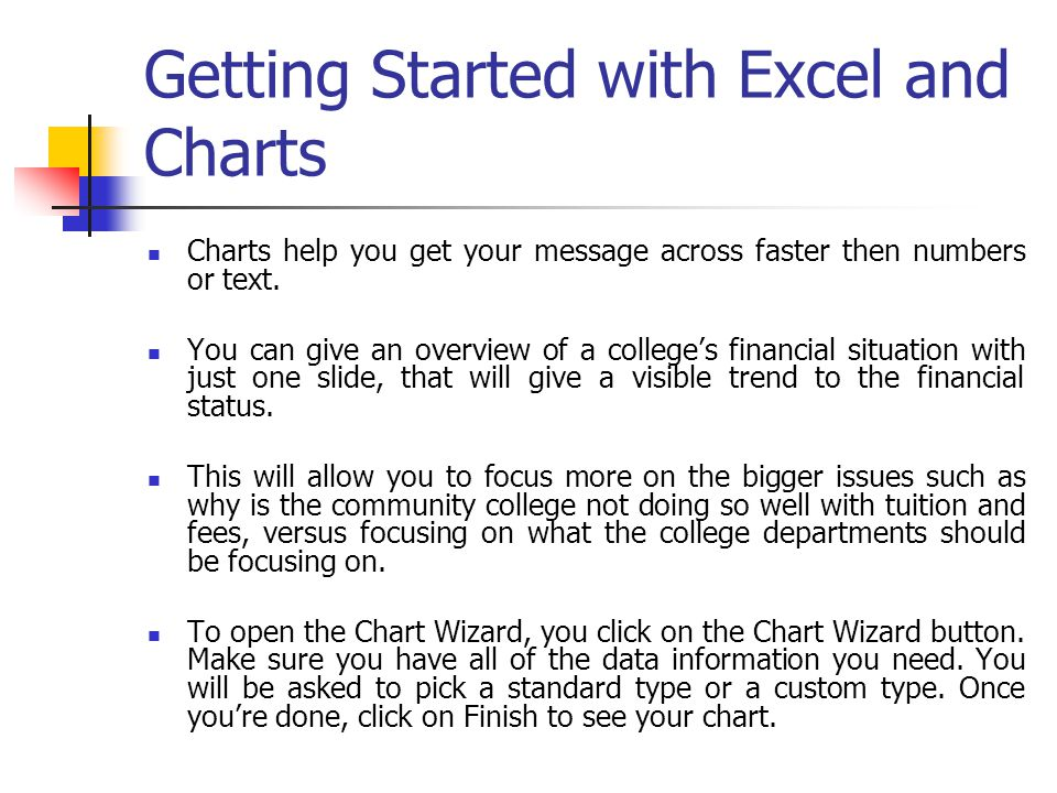 Getting Started with Excel and Charts