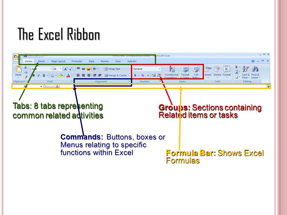The Excel Ribbon Tabs: 8 tabs representing common related activities