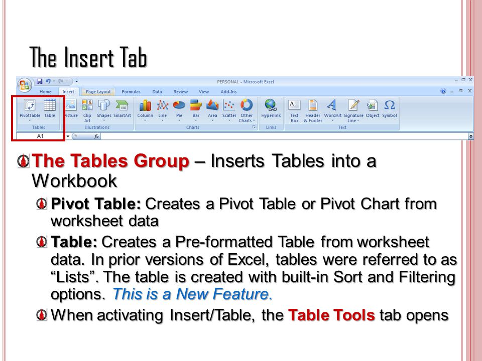The Insert Tab The Tables Group – Inserts Tables into a Workbook