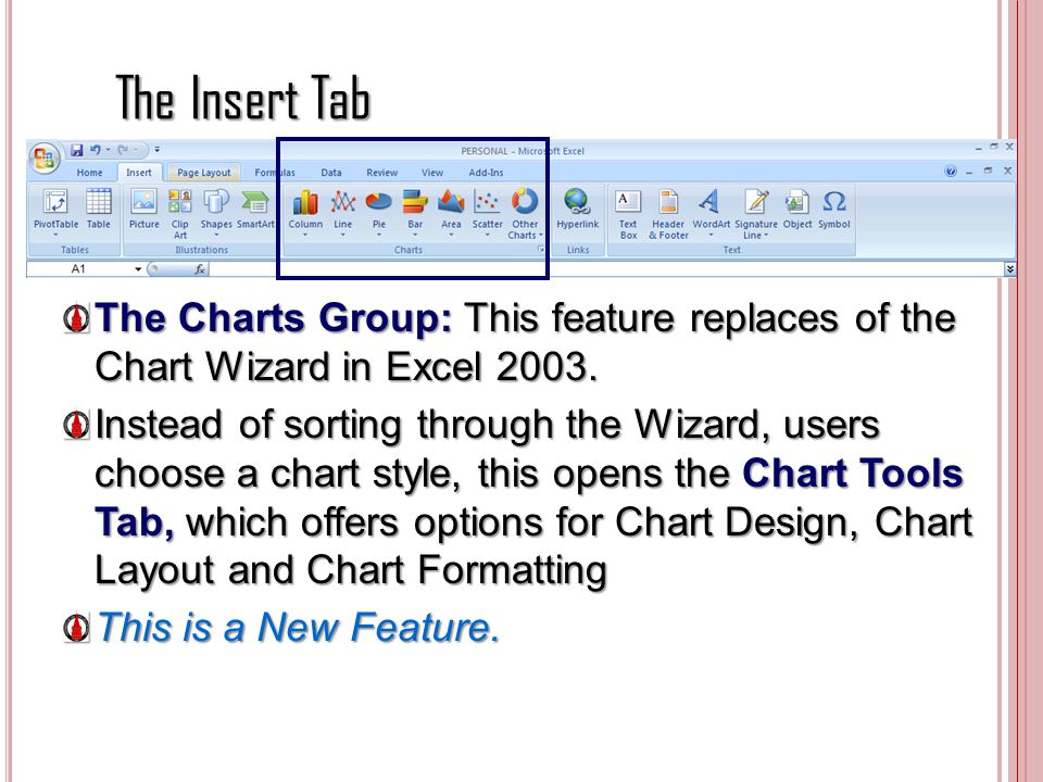The Insert Tab The Charts Group: This feature replaces of the Chart Wizard in Excel 2003.