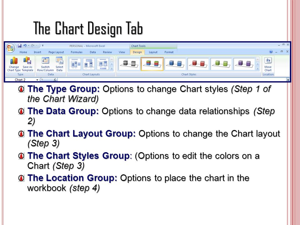 The Chart Design Tab The Type Group: Options to change Chart styles (Step 1 of the Chart Wizard)