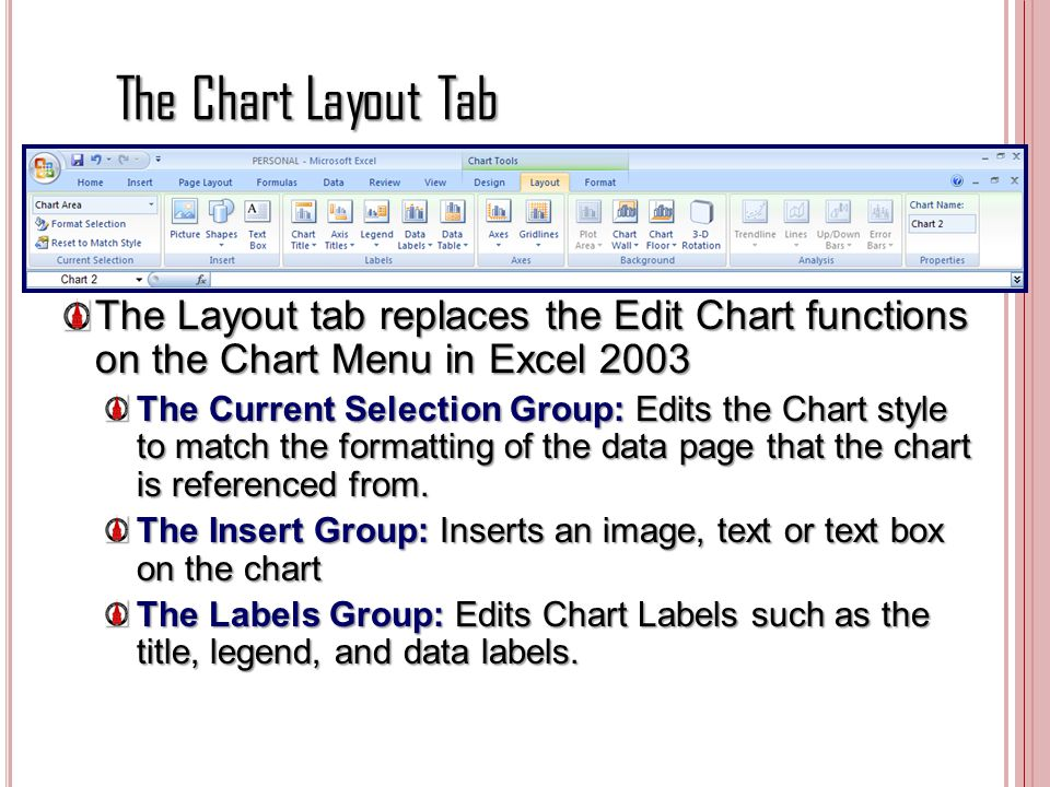 The Chart Layout Tab The Layout tab replaces the Edit Chart functions on the Chart Menu in Excel