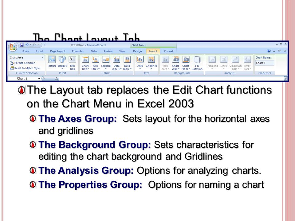 The Chart Layout Tab The Layout tab replaces the Edit Chart functions on the Chart Menu in Excel 2003.