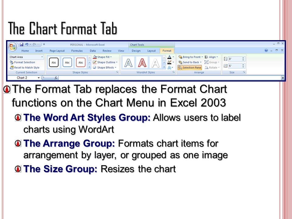 The Chart Format Tab The Format Tab replaces the Format Chart functions on the Chart Menu in Excel 2003.
