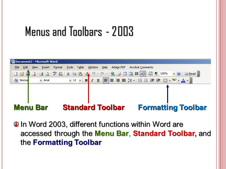 Menus and Toolbars - 2003 Menu Bar Standard Toolbar Formatting Toolbar