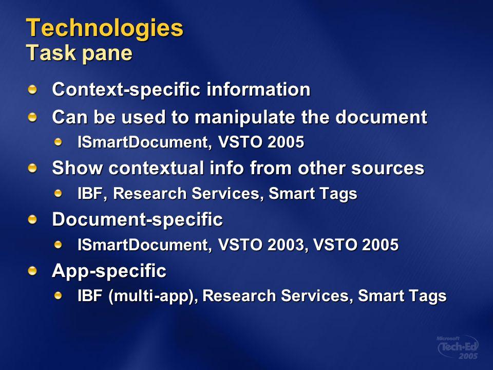 Technologies Task pane