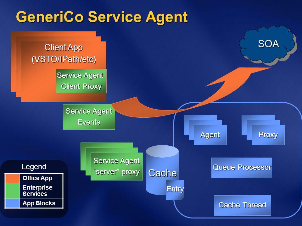 GeneriCo Service Agent
