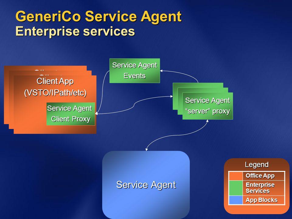 GeneriCo Service Agent Enterprise services