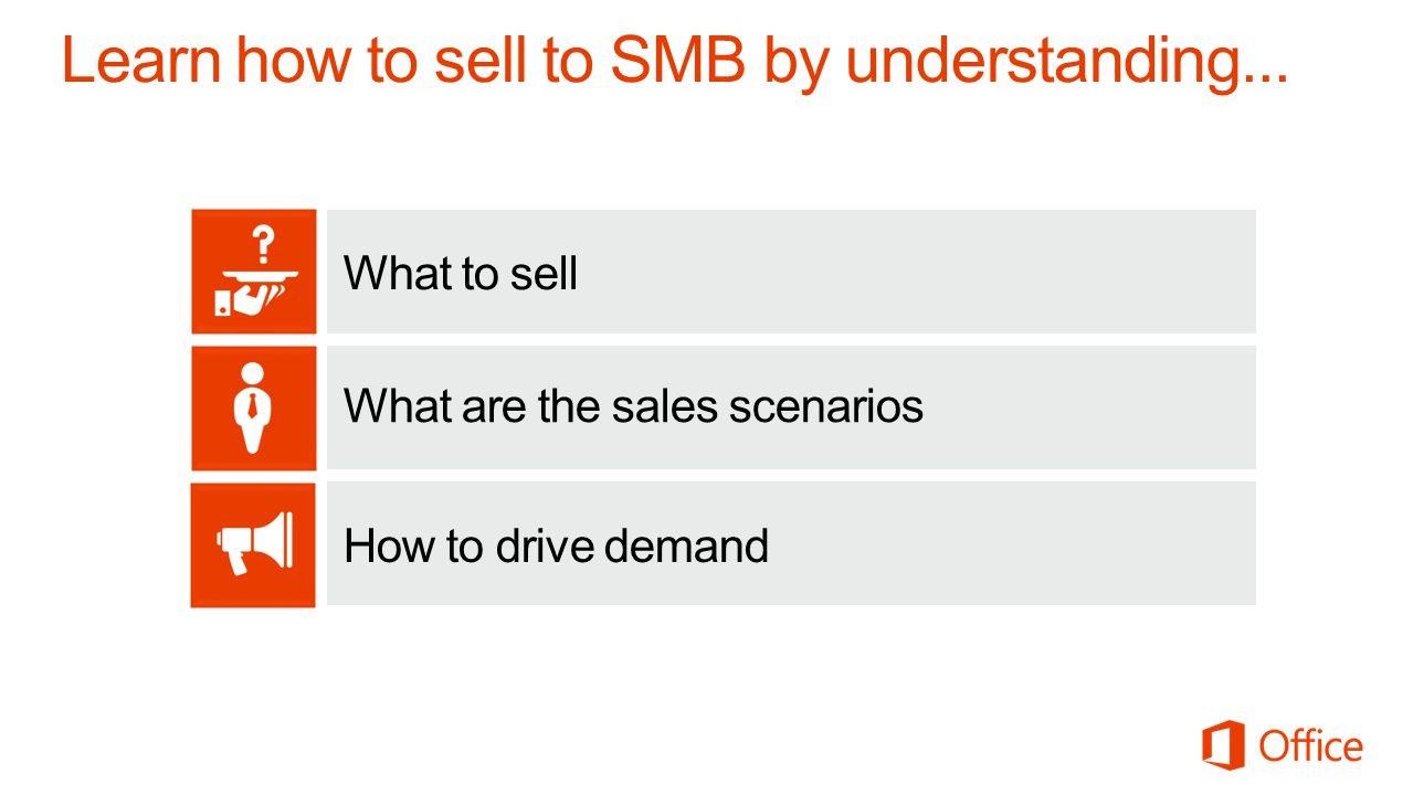 Learn how to sell to SMB by understanding...