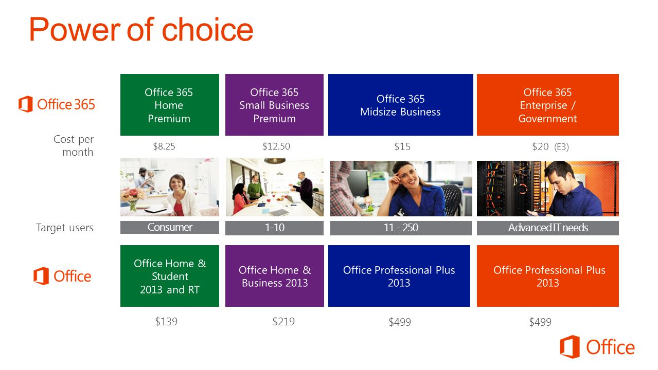 Power of choice Office 365 Small Business Premium Enterprise /