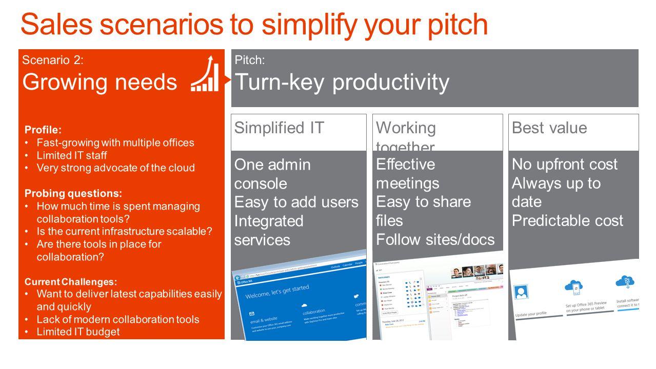 Sales scenarios to simplify your pitch