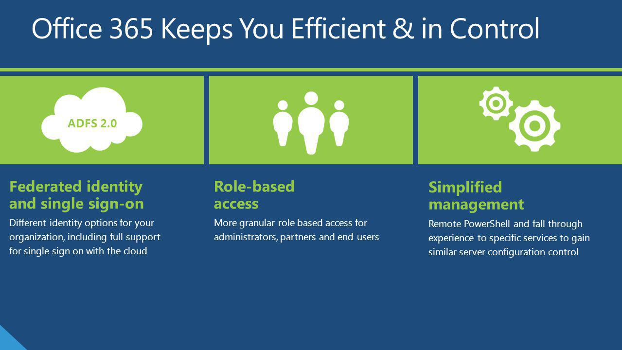 Office 365 Keeps You Efficient & in Control