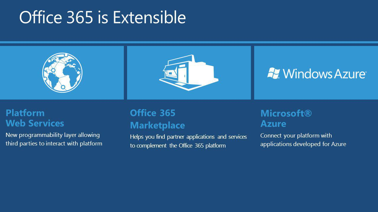 Office 365 is Extensible Platform Web Services Office 365 Marketplace