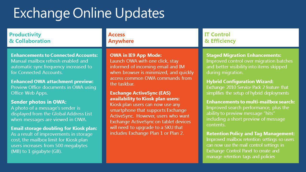 Exchange Online Updates