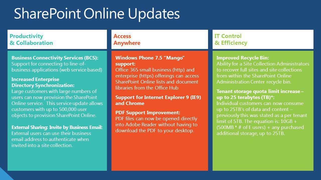 SharePoint Online Updates