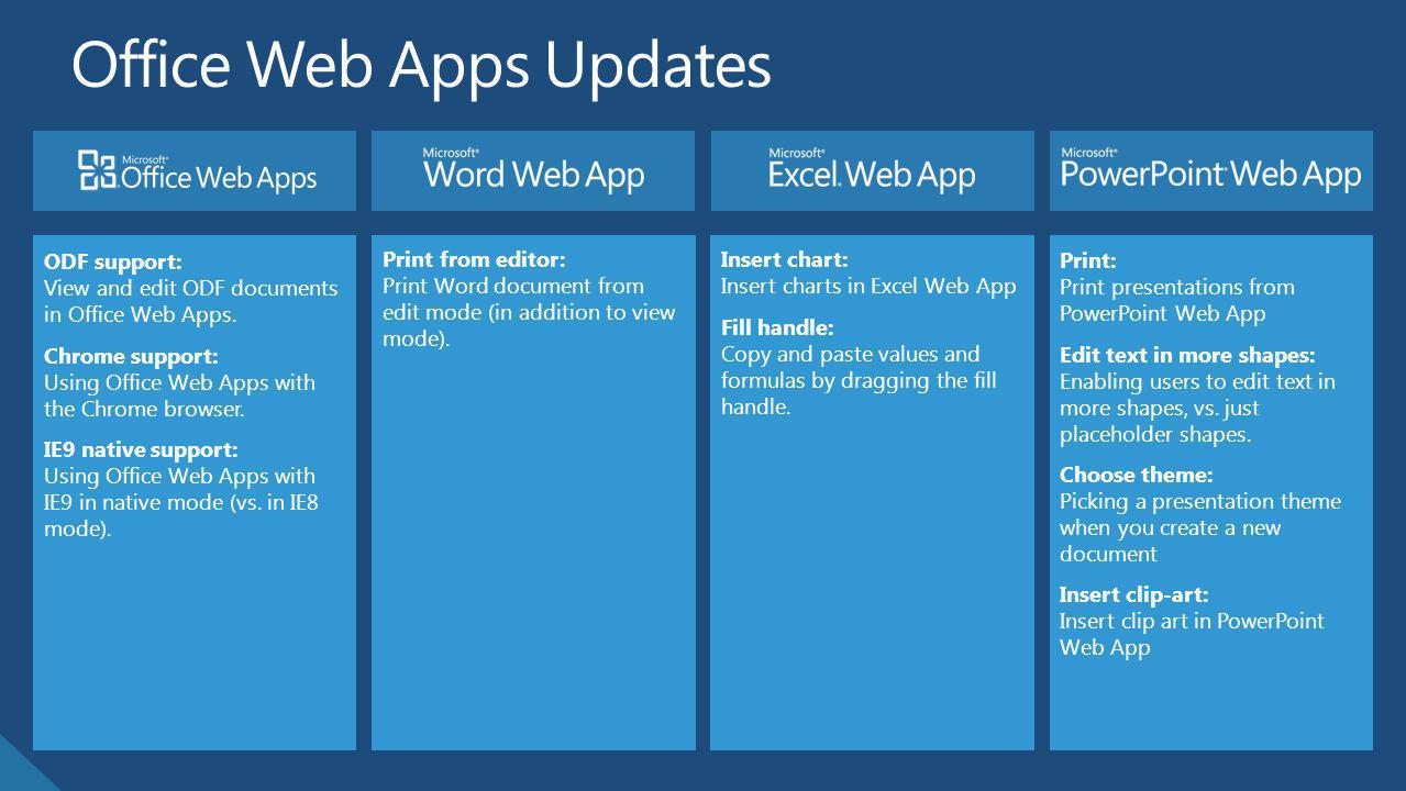 Office Web Apps Updates