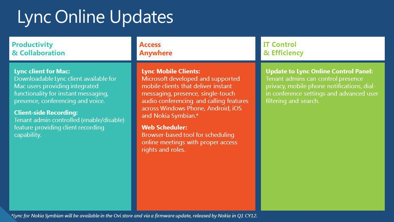 Lync Online Updates Productivity & Collaboration Access Anywhere
