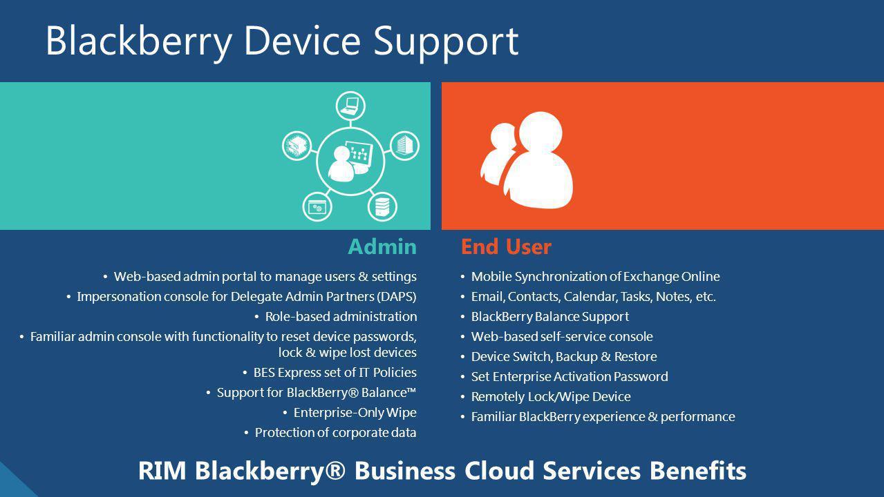 RIM Blackberry® Business Cloud Services Benefits