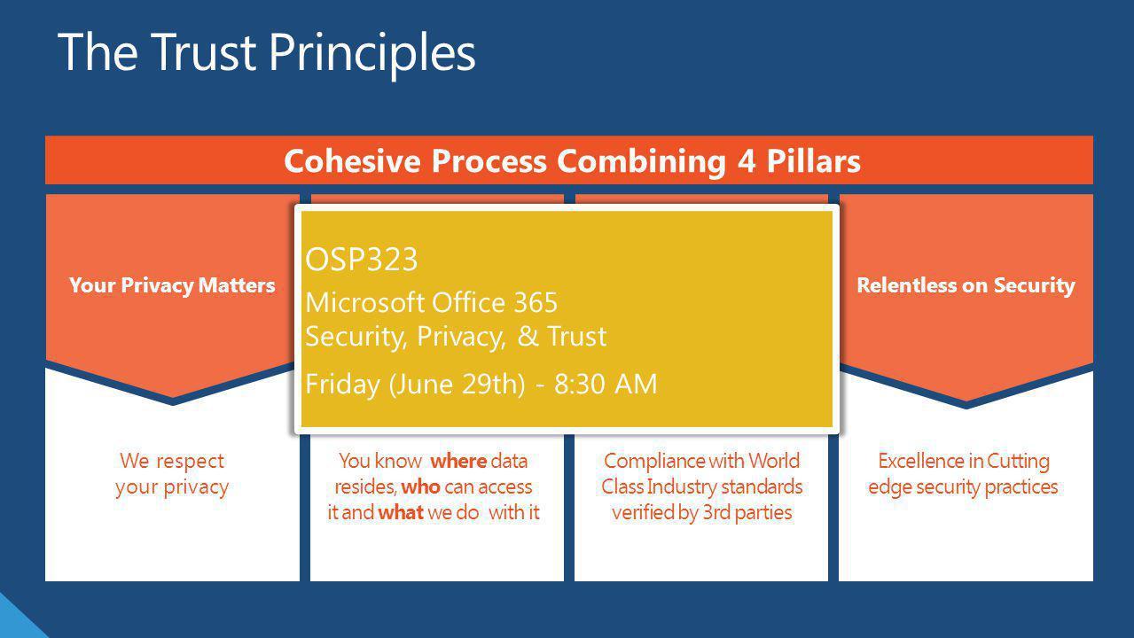 Cohesive Process Combining 4 Pillars