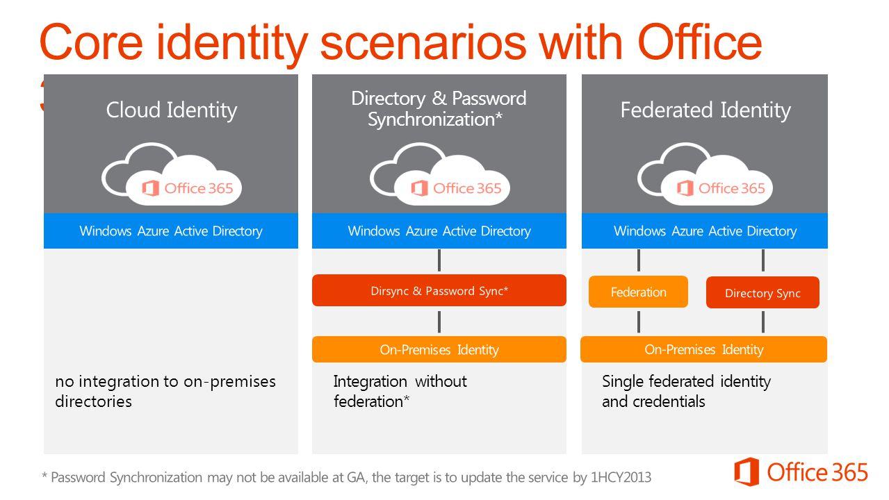 Core identity scenarios with Office 365