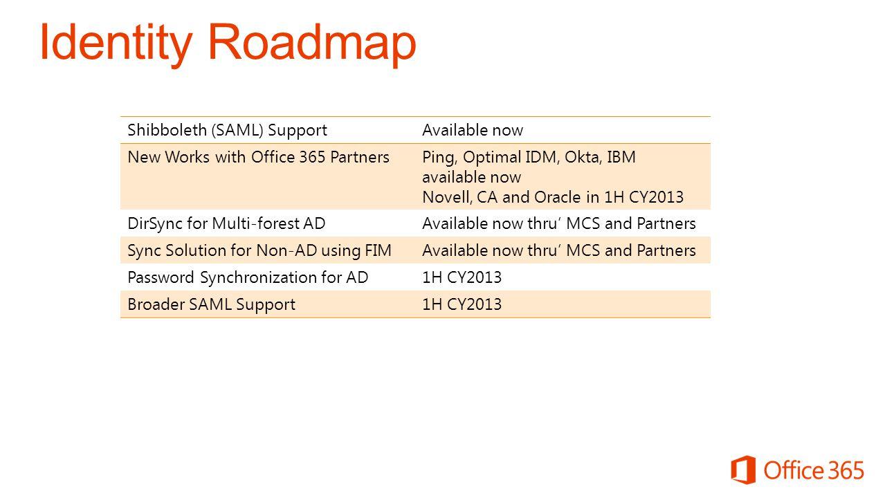 Identity Roadmap Shibboleth (SAML) Support Available now