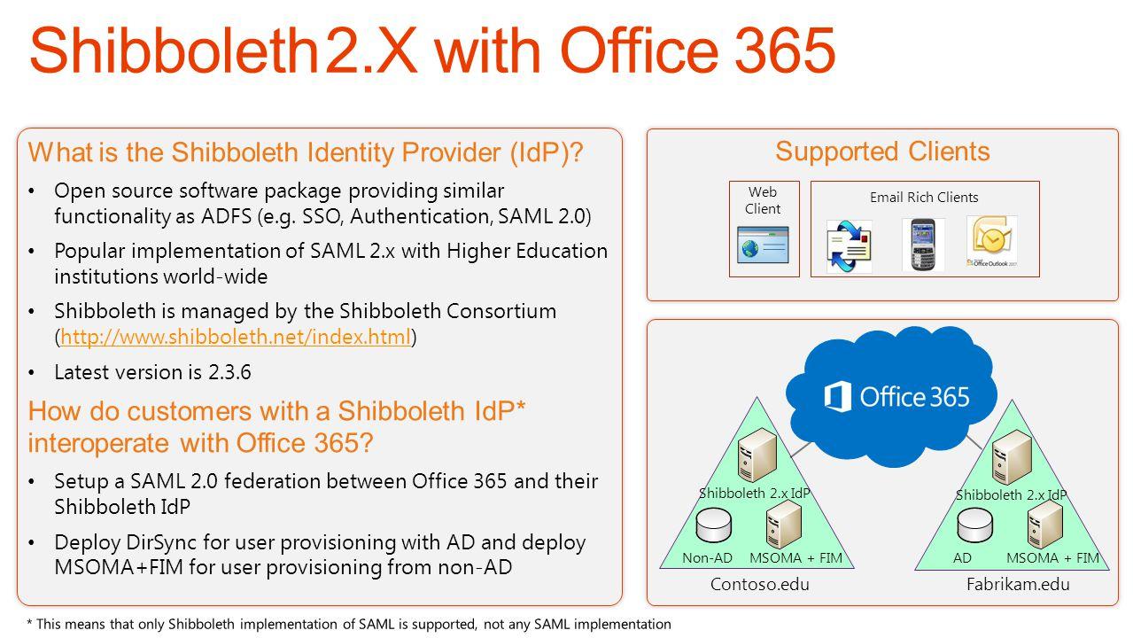 Shibboleth 2.X with Office 365